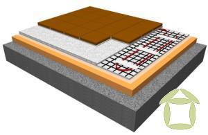 fundament-ushp1